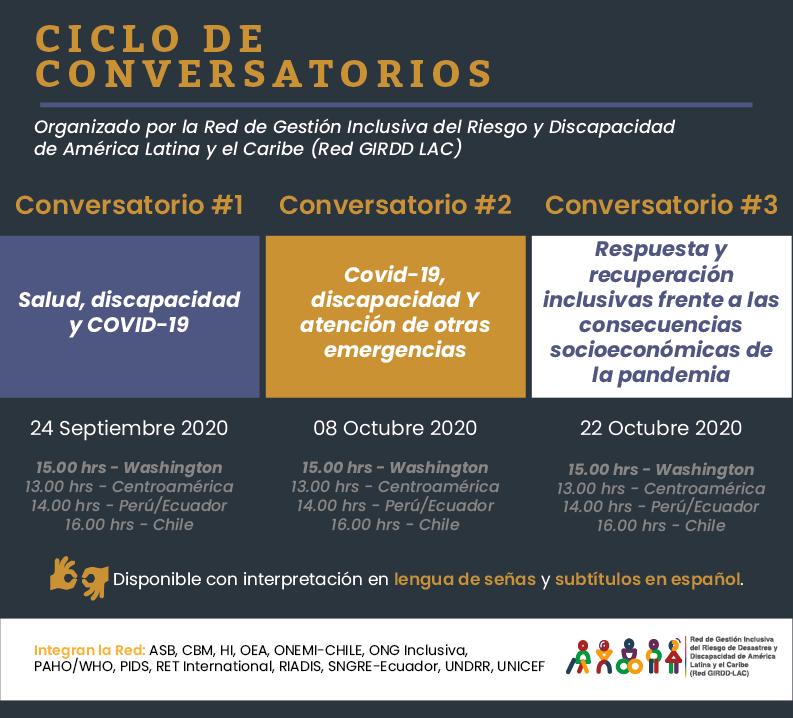 El texto: CICLO DE CONVERSATORIOS  Organizado por la Red de Gestión Inclusiva del Riesgo y Discapacidad de América Latina y el Caribe (Red GIRDD LAC)  Conversatorio #1: Salud, discapacidad y COVID-19 - 24 Septiembre 2020  15.00 hrs - Washington 13.00 hrs - Centroamérica 14.00 hrs - Perú/Ecuador 16.00 hrs - Chile  Conversatorio #2 discapacidad Y atención de otras emergencias - 08 Octubre 2020  15.00 hrs - Washington 13.00 hrs - Centroamérica 14.00 hrs - Perú/Ecuador 16.00 hrs - Chile  Conversatorio #3  Respuesta y recuperación inclusivas frente a las consecuencias socioeconómicas de la pandemia - 22 Octubre 2020  15.00 hrs - Washington 13.00 hrs - Centroamérica 14.00 hrs - Perú/Ecuador 16.00 hrs - Chile  Disponible con interpretación en lengua de señas y subtítulos en español.  Integran la Red: ASB, CBM, HI, OEA, ONEMI-CHILE, ONG Inclusiva, PAHO/WHO, PIDS, RET International, RIADIS, SNGRE-Ecuador, UNDRR, UNICEF  Red de Gestion Inclusiva del Riesgo de Desastres y Discapaciad de America Latina y el Caribe (Red GIRRD-LAC)