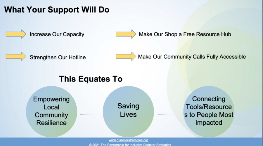 "Slide title reads: ""What Your Support Will Do"" on the top left of the slide. Bulleted are: ""Increase Our Capacity; Make Our Shop a Free Resource Hub; Strengthen Our Hotline; Make Our Community Calls Fully Accessible"" Below that text is another list: ""This Equates To: Empowering Local Community Resilience; Saving Lives; Connecting Tools/Resources to People Most Impacted"""